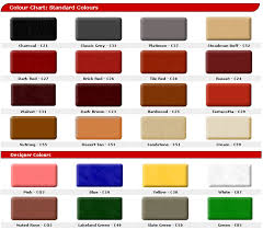 Indian Stone Colour Chart Driveway Designs Manchester Supplier