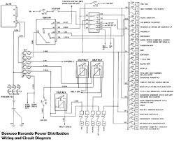 daewoo nubira wiring diagram wiring diagrams daewoo lanos wiring diagram nodasystech
