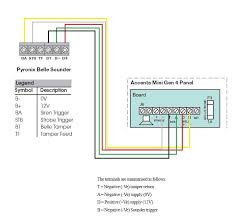basic alarm wiring diagram basic wiring diagrams belle to gen4 basic alarm wiring diagram belle to gen4
