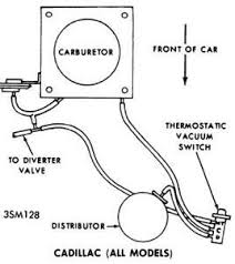 1997 cadillac deville vacuum diagram questions pictures vacuum diagram for 1970 cadillac deville hello i just provided you a detailed link to get the diagram better please have a look at it carefully
