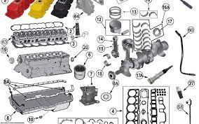 Jeep Lug Pattern Mesmerizing 48 Jeep Wrangler Yj Parts New 48 Jeep Wrangler Lug Pattern Tire And