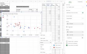 Chart Series Has No Name Docs Editors Help