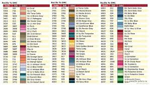 Embroidery Floss Number Chart Yarn Color Conversion Chart Bedowntowndaytona Com