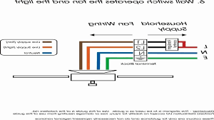 wiring dimmer switch diagram lovely wiring diagram how to wire a wiring lights 101 wiring dimmer switch diagram lovely wiring diagram how to wire a light switch diagram awesome way