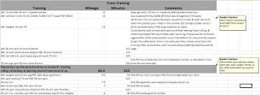 weight training log book creating an athletes user manual part 2 monitoring training