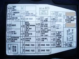 95 integra fuse box wiring diagram perf ce integra gsr fuse diagram wiring diagram centre 95 integra under hood fuse box diagram 95 integra fuse box