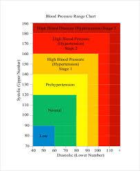 Blood Pressure Charts Pdf Cycling Studio