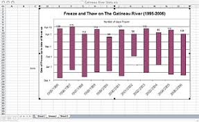 File Gat Stat Chart Jpg Wikipedia