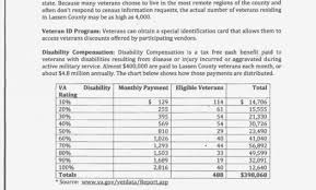Va Rating Pay Chart Service Connected Disability Online Charts Collection