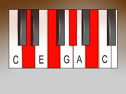 Diminished Chord Chart Piano How To Play Diminished Piano Chords 8 Steps With Pictures