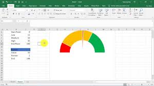 Speedometer Chart Speedometer Chart In Excel 2019