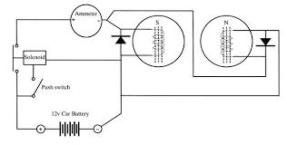 amp meter wiring diagram for car amp image wiring ammeter wiring diagram lawn tractor ammeter auto wiring diagram on amp meter wiring diagram for car