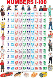 Printable Number Chart 1 100 With Words Printable Number Chart 1 100 Activity Shelter