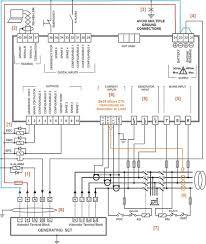 control wiring diagram ats control free wiring diagrams wiring diagram control panel wiring diagram readingrat net