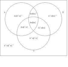 Probability Of A Given B Venn Diagram Solution Assume Three Events A B C Are Such That P A 0 5