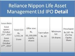 Reliance Capital Share Chart Reliance Capital Share Price Nse Reliance Capital Ltd Stock