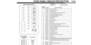 Ford F 250 4x4 Wiring Diagram   Wiring Diagram Database as well  as well Ford Fuse Schematic F 250 2006   Wiring Diagram Database besides 2000 F350 Diesel Wiring Diagram   Wiring Diagram Database as well 2001 F250 Wiring Schematic   Wiring Diagram Database moreover 1990 F250 Brake Light problem    Ford Truck Enthusiasts Forums in addition Interior and exterior light wiring diagram   Ford Truck Enthusiasts together with 1989 Ford F 150 Trailer Wiring Harness Diagrams   Wiring Diagram furthermore Ford F150 Wiring Diagram   Wiring Diagram Database furthermore 2002 Ford F350 Fuse Box   Wiring Diagram Database further 1999 F250 Diesel Fuse Diagram   Wiring Diagram Database. on 1999 ford f 350 sel 4x4 wiring diagram