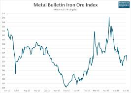 Is Silver The Next One For Chinese Momentum Investors
