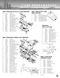 Rcbs Trimmer Shell Holder Chart 11 Case Case Preparation
