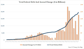 Us Debt 2016 Chart What Leadership Looks Like 3 Politicians Who Actually