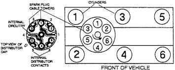 2001 dodge ram power door lock wiring diagram images door power door power lock on dei remote start wiring diagrams 2002 voyager van