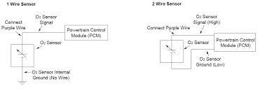 how to install an auto meter pro comp ultra lite air fuel ratio Auto Meter Gauge Wiring Diagram Voltage non heated oxygen sensors Auto Meter Volt Gauge Wiring