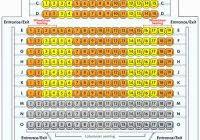 Barbara B Mann Seating Chart Seating Chart