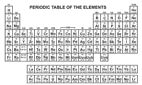 Periodic Table Poster Efficient Visual Aid For A Chemistry