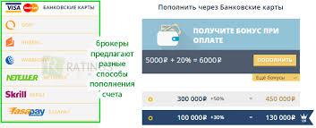 Aforex бинарные опционы минимальный депозит