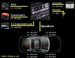 g3 wiring information radio and alarm team integra forums stereo wiring diagram all generations