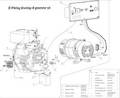 wiring diagram of generator wiring image wiring generac rv generator wiring diagram images rv generator wiring on wiring diagram of generator