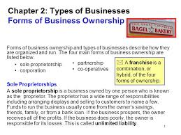 forms of ownership chapter 2 types of businesses forms of business ownership ppt