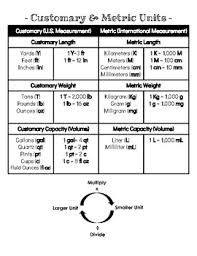 Customary And Metric Conversions Chart Worksheets Teaching