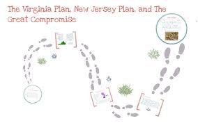 Venn Diagram Virginia Plan And New Jersey Plan Virginia Plan New Jersey Plan And The Great Compromise By