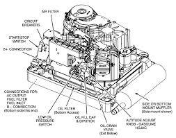 rv generator handbook  at Owen 700 Watt Generator For Motorhome Wiring Schematic