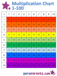 Multiplication Chart 1 100 Pdf This Multiplication Chart Can Be A Great Tool When Teaching