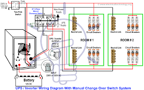 automatic transfer switch control wiring diagram wiring diagram inside manual auto ups inverter wiring diagram changeover switch automatic transfer switch control wiring diagram