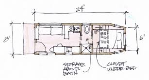 Small Picture Perfect Tiny House On Wheels Plans That Was Designed Around