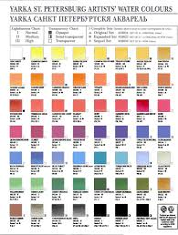 st petersburg yarka color chart for historical reference only 2016 jpg