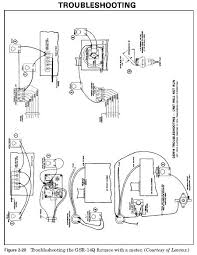 lennox pulse furnace troubleshooting lennox pulse 21 lennox pulse furnace troubleshooting