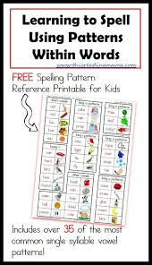 Word Patterns Beauteous Learning To Spell Using Patterns Within Words Educate Me