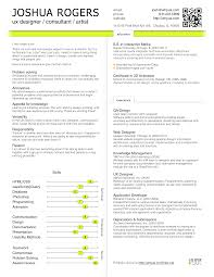 Ideas Of Resume Example User Experience Augustais For Your User