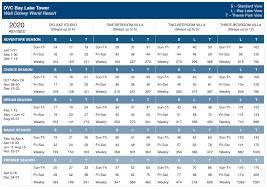 Disney Vacation Club Points Chart 2020 Dvc Point Charts Resalesdvc