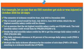 How To File For Sss Sickness Benefit Sss Guides