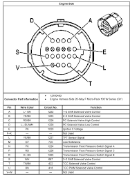 4l80e wiring harness diagram 4l80e wiring diagrams
