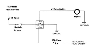 wiring led light bar autorelayschematic