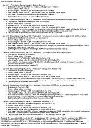commentary essay topics co commentary essay topics