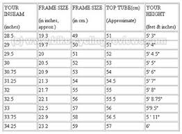 Helpful Frame Size Chart Im Supposed To Ride A 49 But