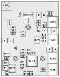buick encore (2013 2015) fuse box diagram auto genius 2013 Altima Fuse Diagram buick encore (2013 2015) fuse box diagram 2012 altima fuse diagram