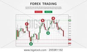 Free Buy Sell Signal Chart Financial Trade Buy Vector Photo Free Trial Bigstock
